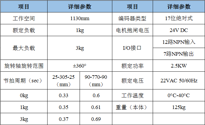 SSV1130参数表